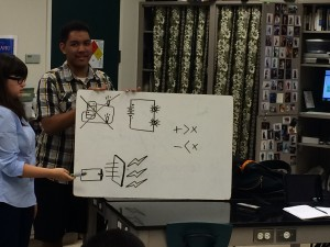 Students defending their understanding of the circuits and charge flow